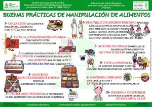 Decalogo APPCC manipulador de alimentos