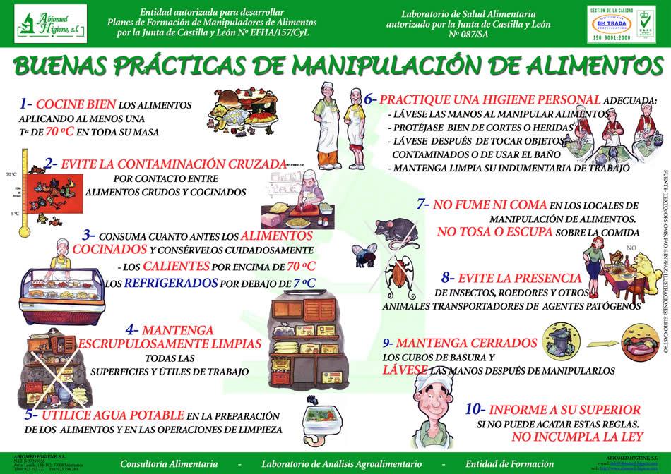 Decálogo de buenas prácticas para la manipulación de alimentos.